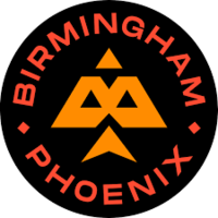 Birmingham Phoenix sign eight players ahead of The Hundred 2021